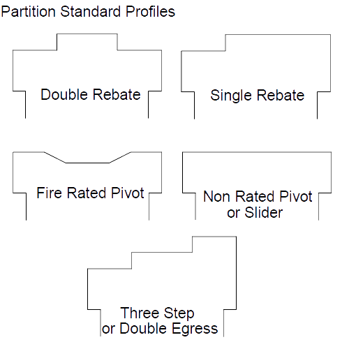 Partition Frame Profiles